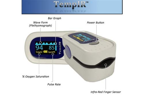 Finger Pulse Oximeters