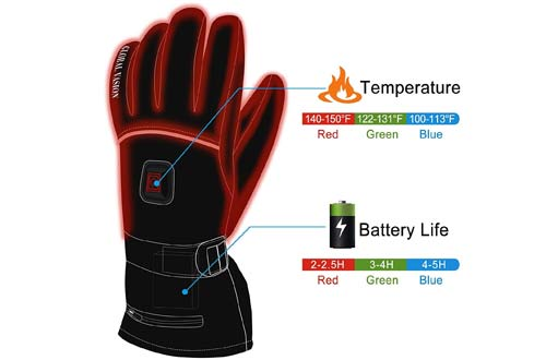 Greensha Rechargeable Electric Battery Heated Gloves for Men&Women