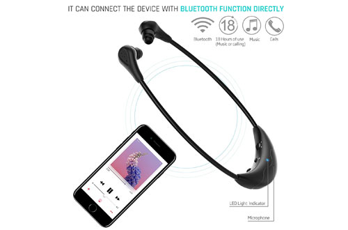 Wireless TV Headphones-INVONS Bluetooth and Non-Bluetooth In Ear Stereo Hearing Aid Assistance