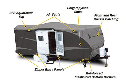 ADCO 52245 Designer Series SFS Aqua Shed Travel Trailer RV Cover