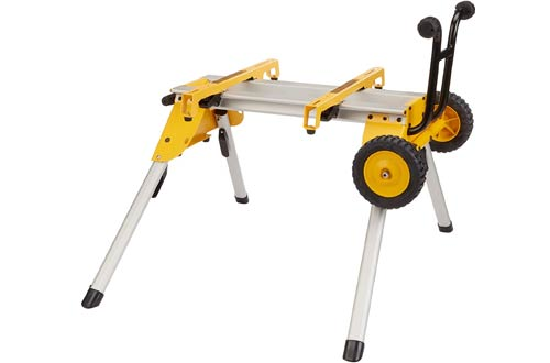 Miter Saw Stands
