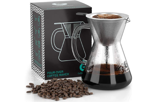 Pour Over Coffee Makers